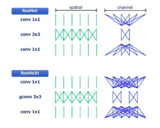 3d Resnet Tensorflow