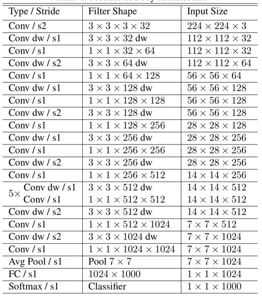 Uncategorized | allenlu2007